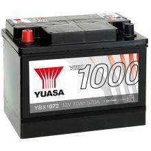 YBX1072