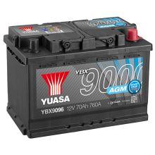 YBX9096