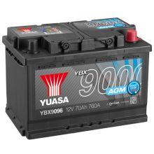 YBX9115